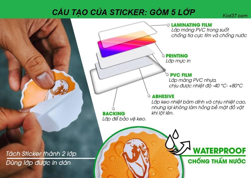 Sticker là gì?