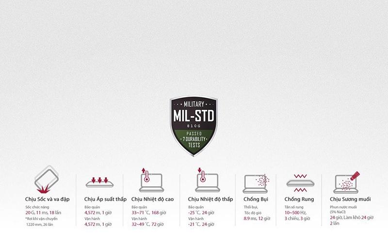 Tiêu chuẩn độ bền MIL-STD 810 là gì?
